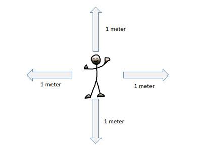 Symbol 1 meter
